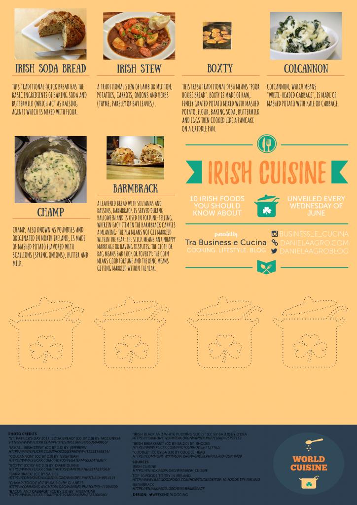 Irish Cuisine - Champ And Barmbrack