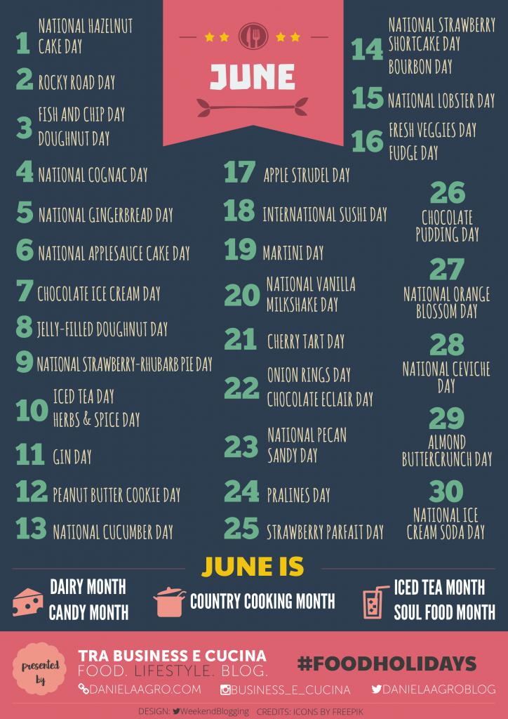 June Food Holidays 2016