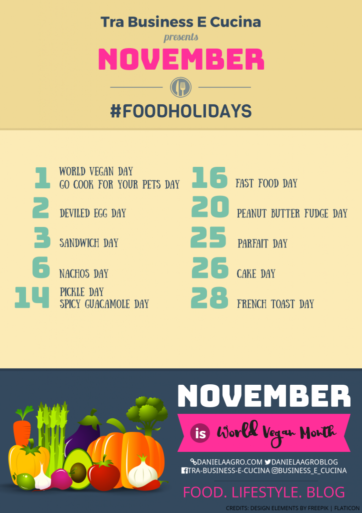 November Food Holidays | 2016
